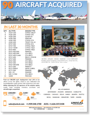 Unical Aviation | The Unical Group